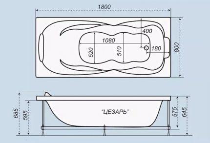 la hauteur de la baignoire par rapport