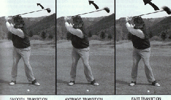 Wishon Transition sequence black and white 3 stills