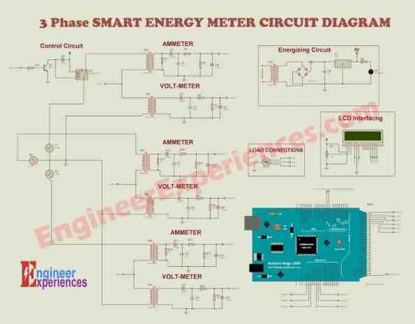 3 phase Smart Energy Meter Circuit Diagram