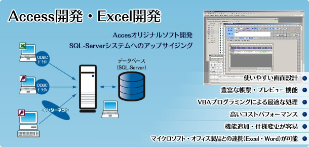 Access・Excel開発