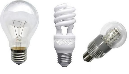 Energy efficient lighting   CFL vs LED Typical incandescent  CFL and LED bulbs  as they appear from left to right