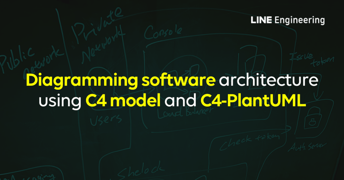 Diagramming Software Architecture Using C4 Model And C4 Plantuml Line Engineering
