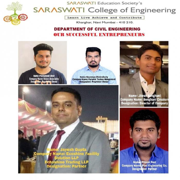 Saraswati College Entrepreneurship Cell successful Entreprenuers