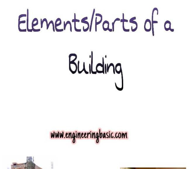 Elements/Parts of a Building
