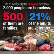 Homeless_Housing - 2019-12-28T082608.857