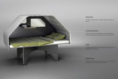these flat_packed_ multi_use habitats by duffy london can be used for everything from disaster relie.
