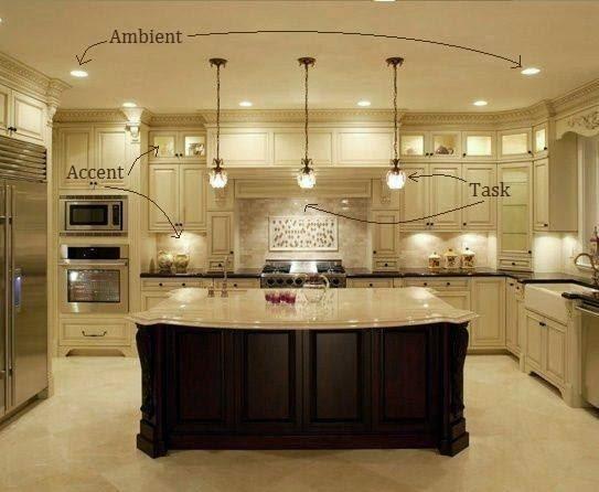 Smart Kitchen Lighting Ideas & Tips
