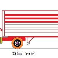 HL-93 AASHTO Vehicular Live Loading | Truck | Tandem | Design Lane Load
