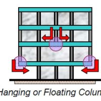 Floating Column in Buildings   How it Works   Hanging Columns