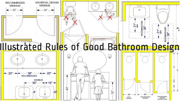 Standard Bathroom Rules And Guidelines With Measurements