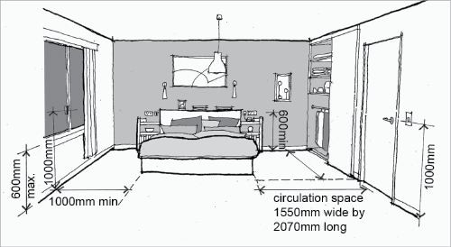 Room Design Enter Dimensions