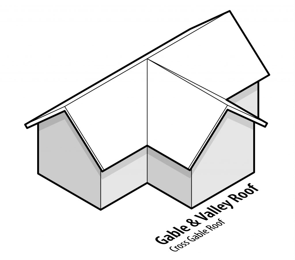 Different Types Of Roofs For Your Home