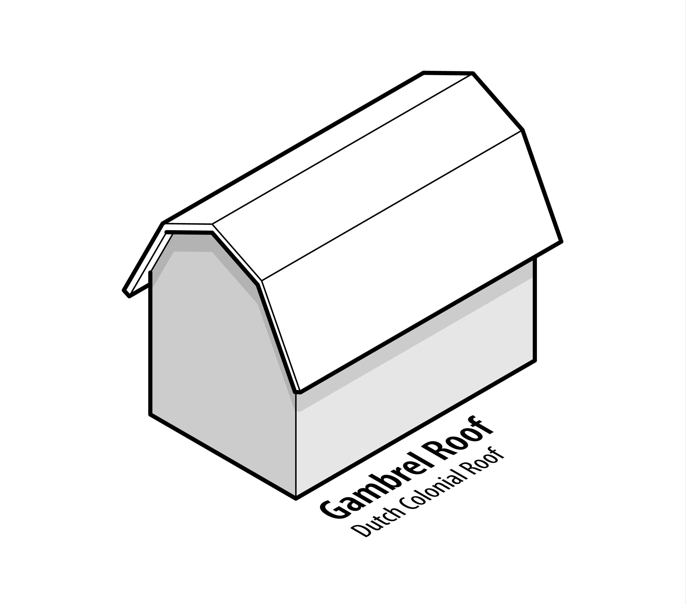 Gambrel Roof Design