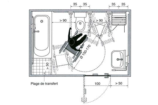 Architectural Measurements Engineering Feed