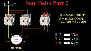 STAR(Y) DELTA(Δ) STARTER  MOTOR CONTROL WITH CIRCUIT