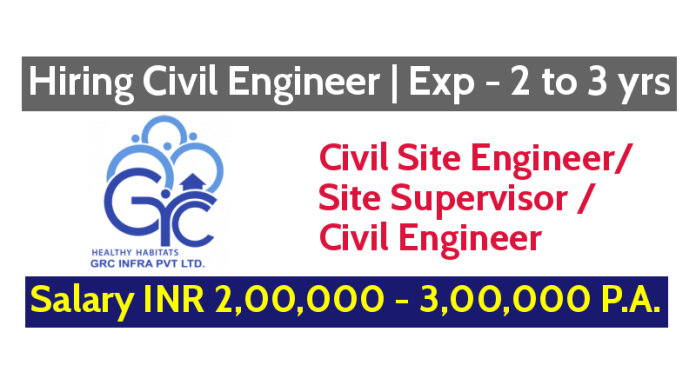 GRC Infra Pvt Ltd Hiring Civil Engineer Exp - 2 to 3 yrs Salary INR 2,00,000 - 3,00,000 P.A.