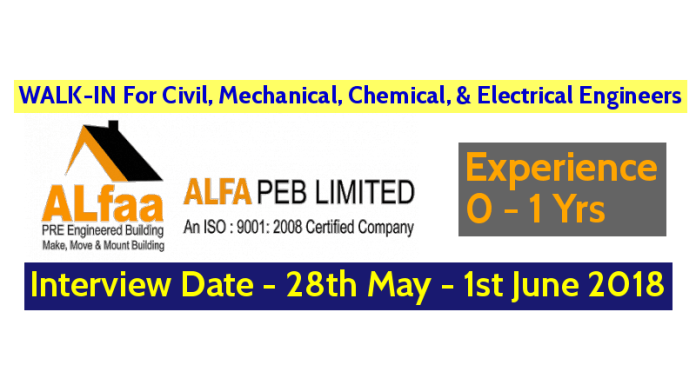 Alfa PEB Limited WALK-IN For Civil, Mechanical, Chemical, And Electrical Engineers Interview Date - 28th May - 1st June 2018