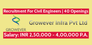 Growever Infra Pvt Ltd Recruitment For Civil Engineers 40 Openings Salary INR 2,50,000 - 4,00,000 P.A.