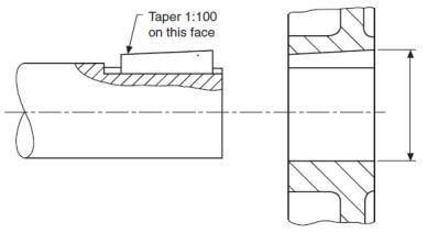 Shaft key taper
