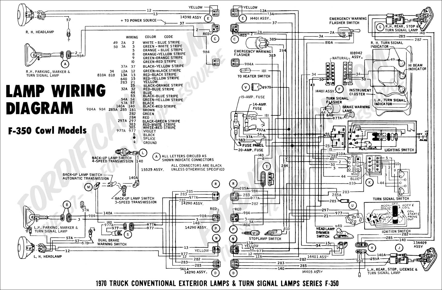 Engineering Wellness