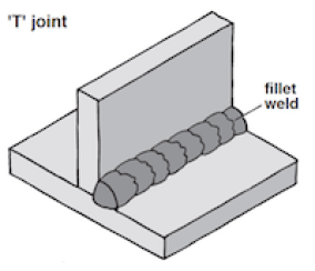 T-joint