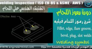 رموز اللحام Fillet, edge, flare groove, bevel, plug, slot welds