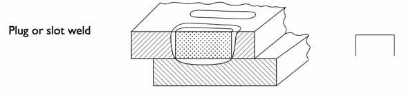 الشكل الاتي رمز اللحام plug or slot weld
