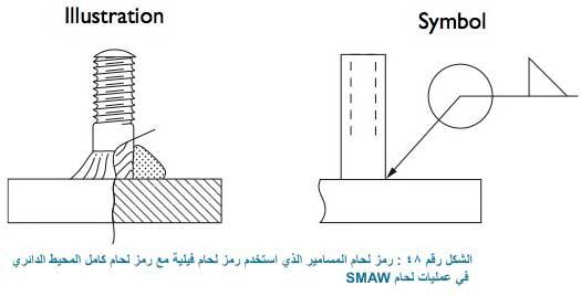 تطبيق لحام المسامير stud welding في حدود اقطار تتراوح بين ١.٦ مم الي ١٩