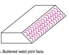 انواع وصلات الزبدةButtering Joint