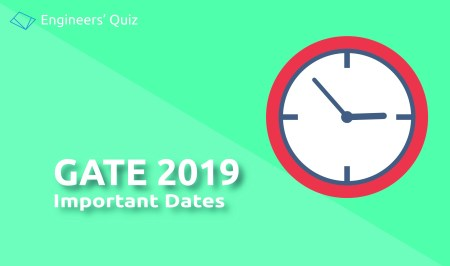 gate 2019 important dates