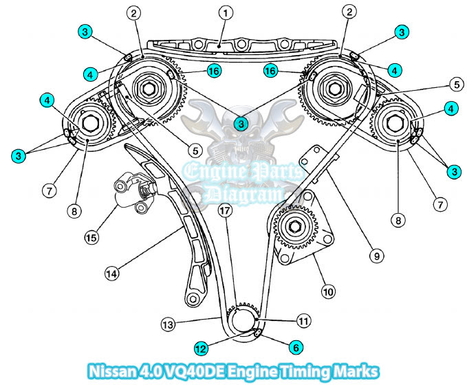 2005-2015 Nissan Xterra Timing Marks Diagram (4.0 VQ40DE Engine)