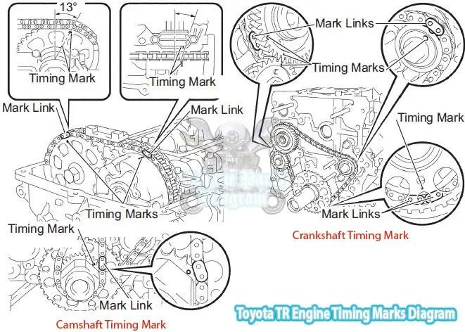2005 Toyota Hilux 27 L 2TRFE Engine Timing Marks Diagram