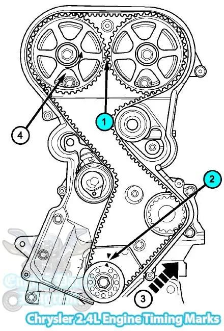 2003 Dodge Neon SRT4 Timing Belt Marks Diagram (24L Engine)