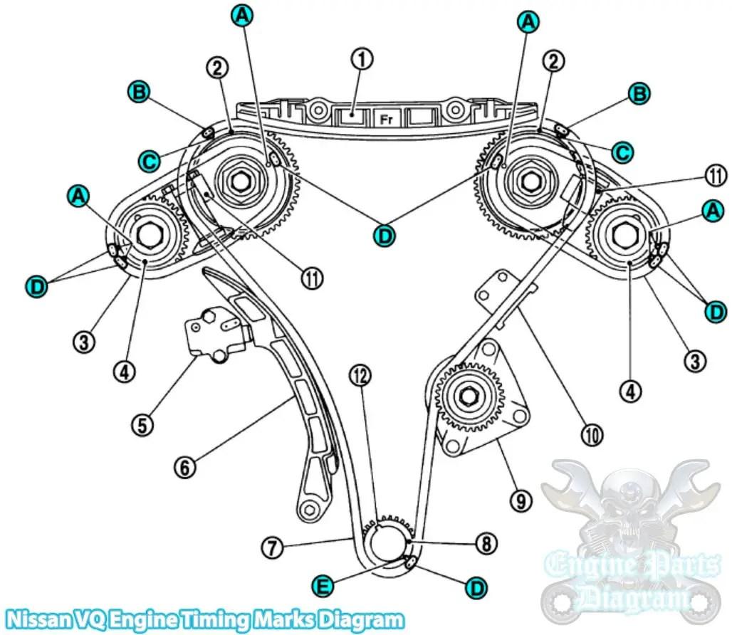 2003 Nissan Murano Timing Mark Diagram (35 L VQ35DE Engine)