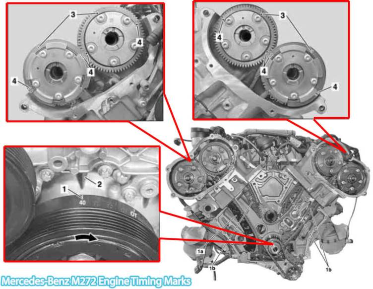 2006-2011 Mercedes-Benz ML350 Timing Marks Diagram (M272 Engine)