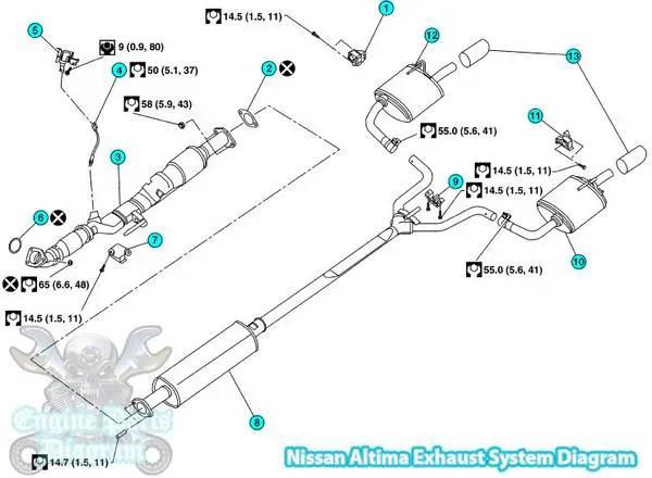 2007-2018 Nissan Altima Exhaust System Diagram (2.5L Engine)Engine Parts Diagram