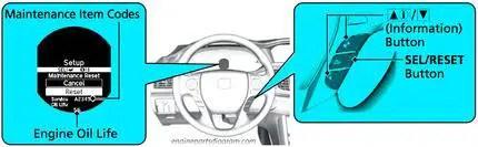 Honda Ridgeline Maintenance Oil Life Light Reset