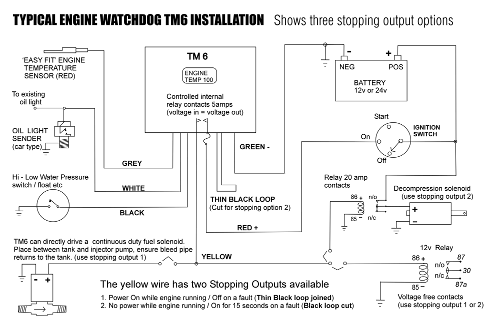 tm6 wiring diagram enlarged?resize\=665%2C454 faria oil gauge wiring diagram teleflex fuel gauge wiring diagram faria trim gauge wiring diagram at readyjetset.co
