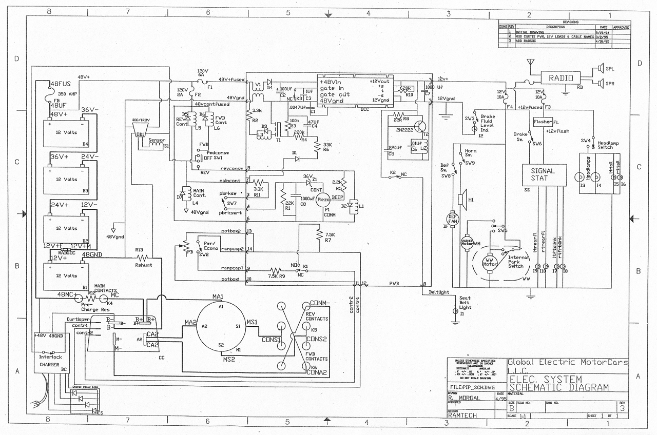 gem car fuse diagram wiring diagram third level rh 12 7 20 jacobwinterstein com 2002 GEM Car Wiring Diagram Battery's Gem Wiring Diagrams 6