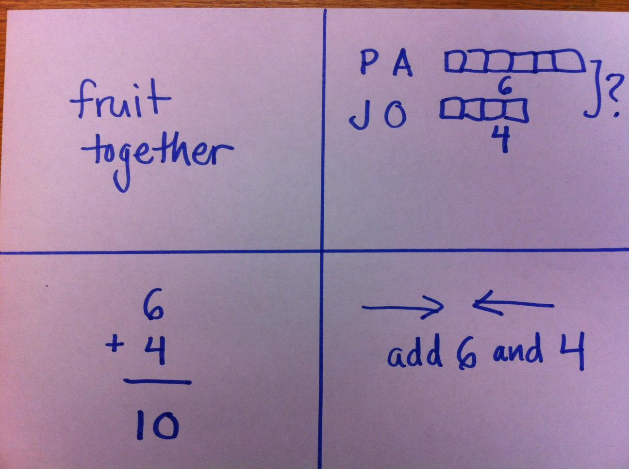 Discouraged About Differentiated Math