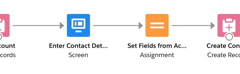 Redirect Flow Example