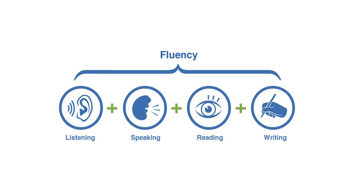 English Fluency Tips