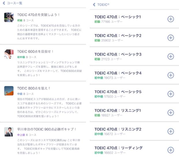 iKnow!のTOEICカリキュラム