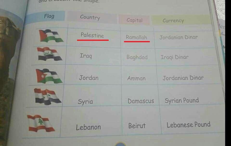 UAE Palestine capital