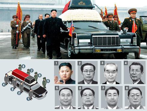 Grafik und Bild der Sargträger. Bild: Chosun Ilbo
