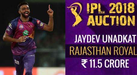 Jaydev Unadkat emerges top Indian fetching Rs 11.5 Cr.