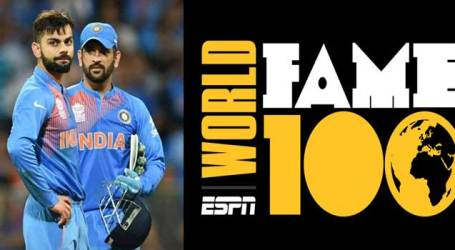 Kohli, Dhoni figure in ESPN world fame 100 list