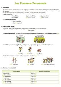 thumbnail of Les pronoms personnels