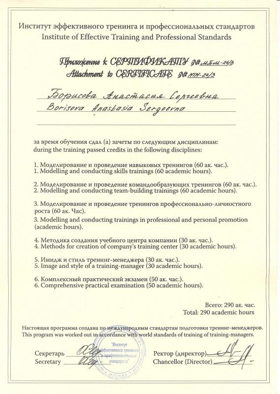 Приложение к сертификату ИЭТиПС