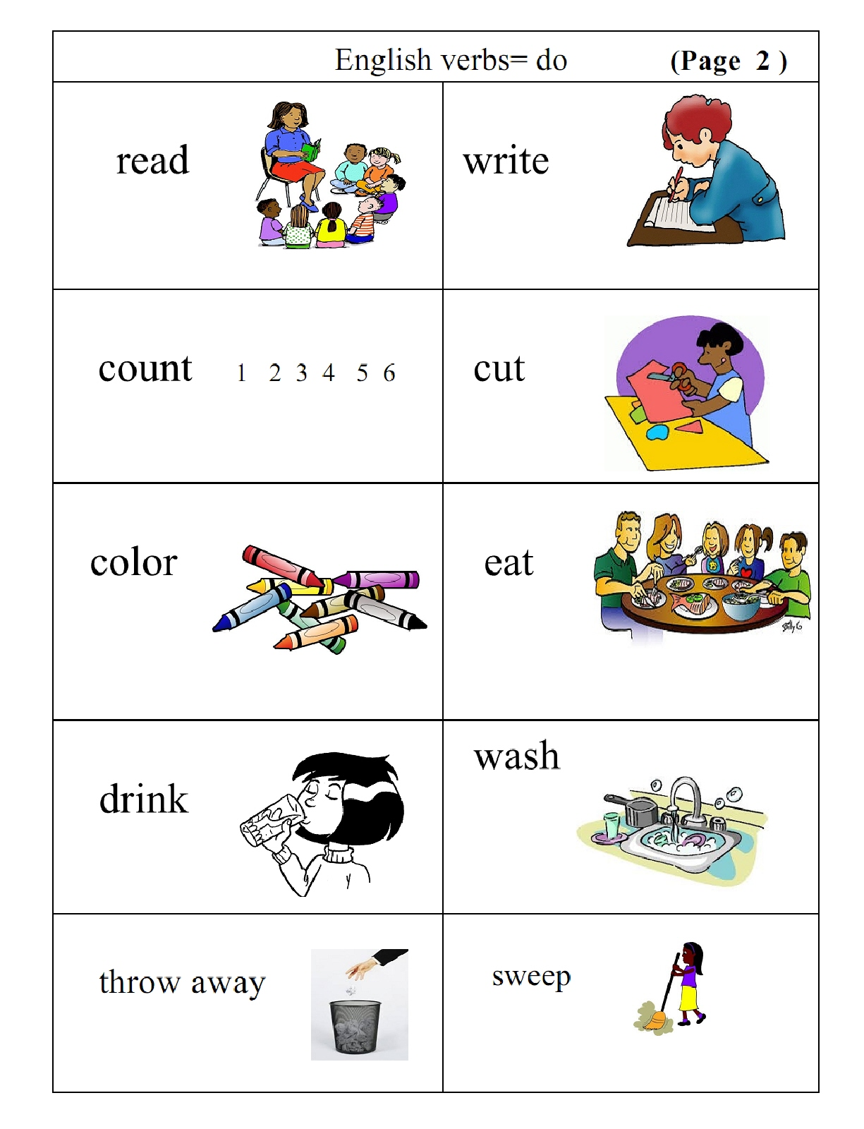 Very Basic Verbs Group 2